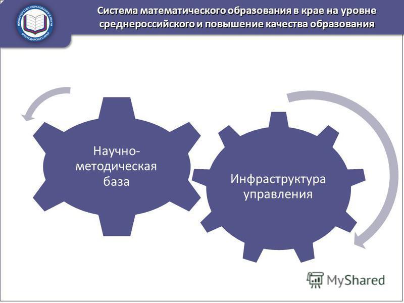 Инфраструктура управления Научно- методическая база Система математического образования в крае на уровне среднероссийского и повышение качества образования