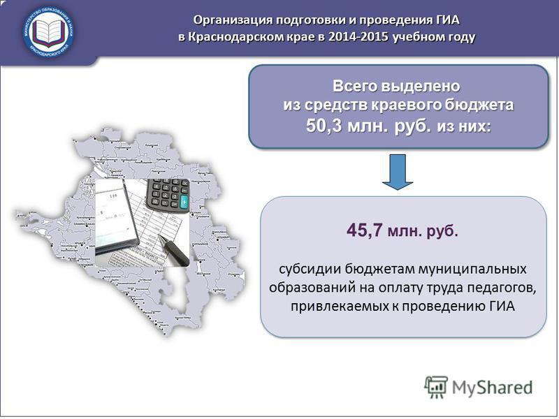 Финансирование ЕГЭ 45,7 млн. руб. субсидии бюджетам муниципальных образований на оплату труда педагогов, привлекаемых к проведению ГИА 45,7 млн. руб. субсидии бюджетам муниципальных образований на оплату труда педагогов, привлекаемых к проведению ГИА