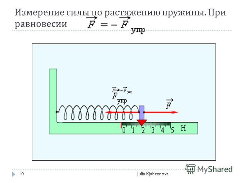 Измерение силы по растяжению пружины. При равновесии Julia Kjahrenova10