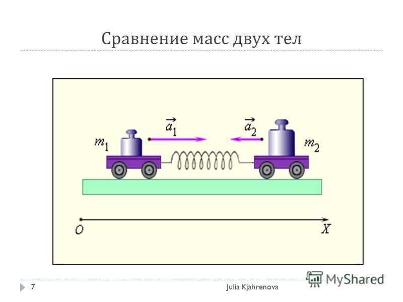 Сравнение масс двух тел Julia Kjahrenova7