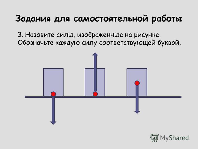 Задания для самостоятельной работы 3. Назовите силы, изображенные на рисунке. Обозначьте каждую силу соответствующей буквой.