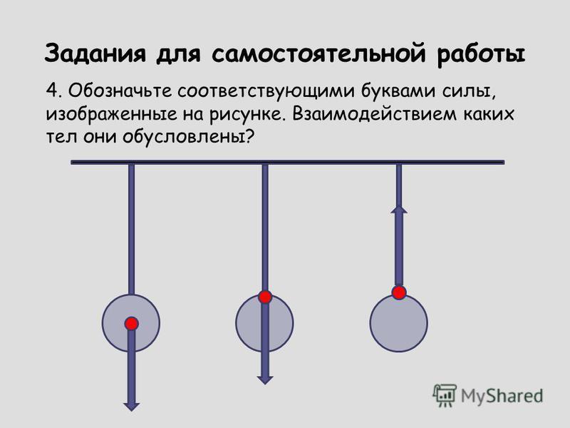 Задания для самостоятельной работы 4. Обозначьте соответствующими буквами силы, изображенные на рисунке. Взаимодействием каких тел они обусловлены?
