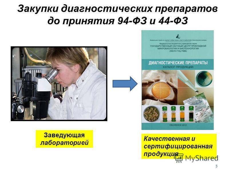 Закупки диагностических препаратов до принятия 94-ФЗ и 44-ФЗ 5 Заведующая лабораторией Качественная и сертифицированная продукция