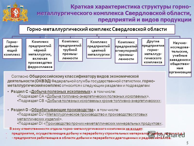 5 Краткая характеристика структуры горно- металлургического комплекса Свердловской области, предприятий и видов продукции Согласно Общероссийскому классификатору видов экономической деятельности (ОКВЭД) Федеральной службы государственной статистики,