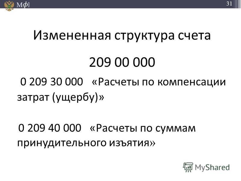 М ] ф 31 Измененная структура счета 209 00 000 0 209 30 000 «Расчеты по компенсации затрат (ущербу)» 0 209 40 000 «Расчеты по суммам принудительного изъятия »