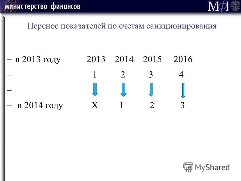 Перенос показателей по счетам санкционирования в 2013 году 2013 2014 2015 2016 1 2 3 4 в 2014 году Х 1 2 3
