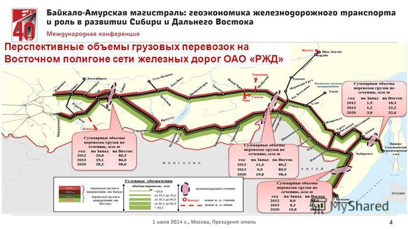 4 Перспективные объемы грузовых перевозок на Восточном полигоне сети железных дорог ОАО «РЖД»