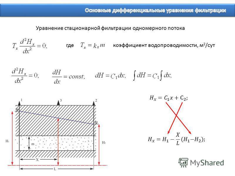 Уравнение стационарной фильтрации одномерного потока где коэффициент водопроводимости, м 2 /сут