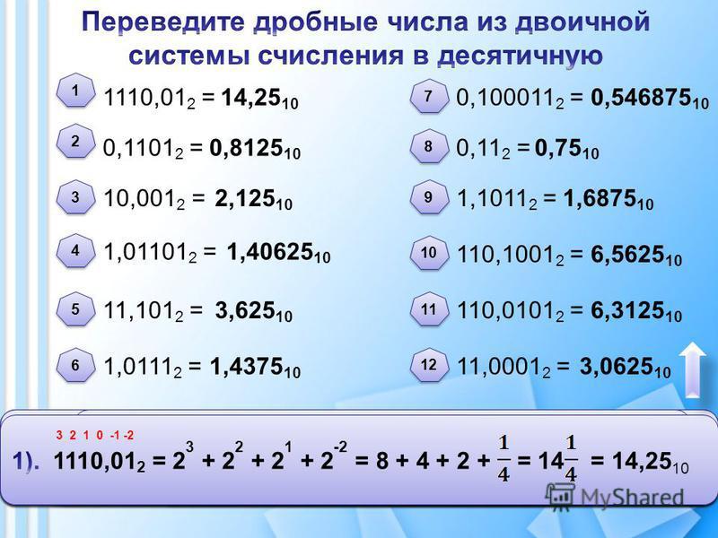1110,01 2 = 0,1101 2 = 1,01101 2 = 10,001 2 = 11,101 2 = 1,0111 2 = 0,100011 2 = 0,11 2 = 1,1011 2 = 110,1001 2 = 110,0101 2 = 11,0001 2 = 14,25 10 0,8125 10 2,125 10 1,40625 10 3,625 10 1,4375 10 0,546875 10 0,75 10 1,6875 10 6,5625 10 6,3125 10 3,0