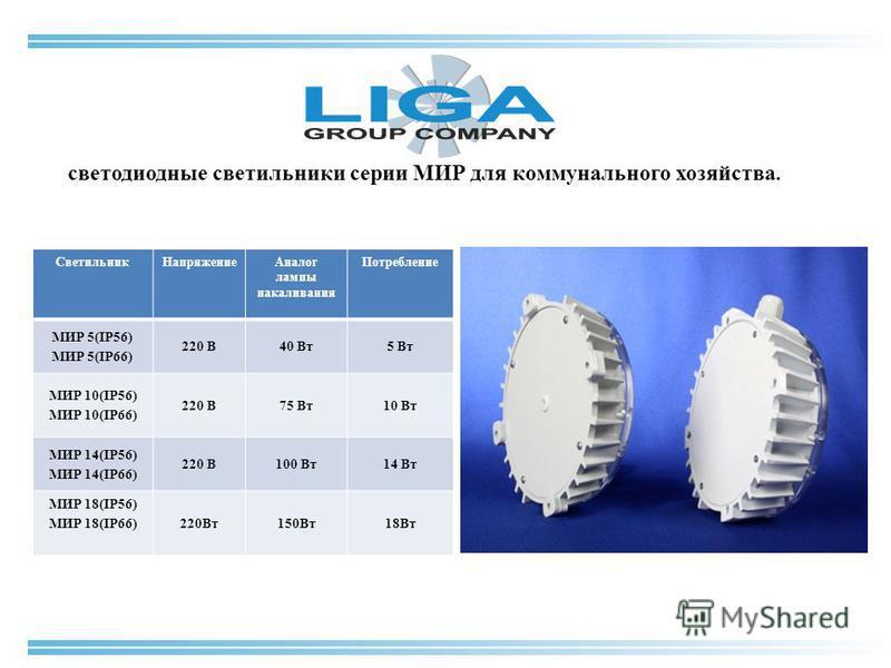 светодиодные светильники серии МИР для коммунального хозяйства. Светильник НапряжениеАналог лампы накаливания Потребление МИР 5(IP56) МИР 5(IP66) 220 В40 Вт 5 Вт МИР 10(IP56) МИР 10(IP66) 220 В75 Вт 10 Вт МИР 14(IP56) МИР 14(IP66) 220 В100 Вт 14 Вт М