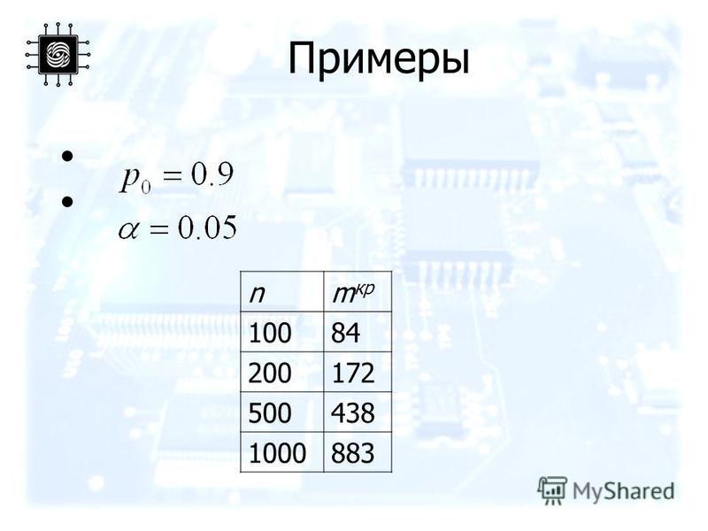 Примеры nm кр 10084 200172 500438 1000883