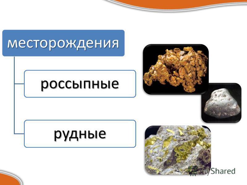 месторождения россыпные рудные