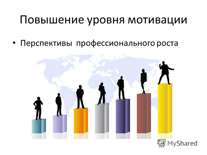 Повышение уровня мотивации Перспективы профессионального роста