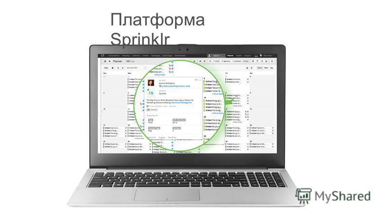 Платформа Sprinklr