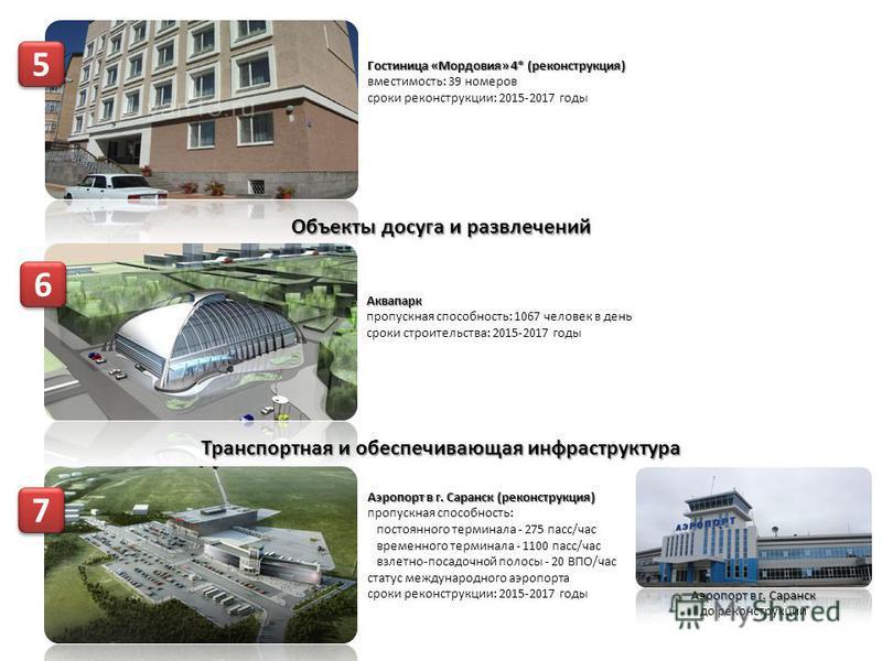 Объекты досуга и развлечений Аэропорт в г. Саранск (реконструкция) пропускная способность: постоянного терминала - 275 пасс/час временного терминала - 1100 пасс/час взлетно-посадочной полосы - 20 ВПО/час статус международного аэропорта сроки реконстр