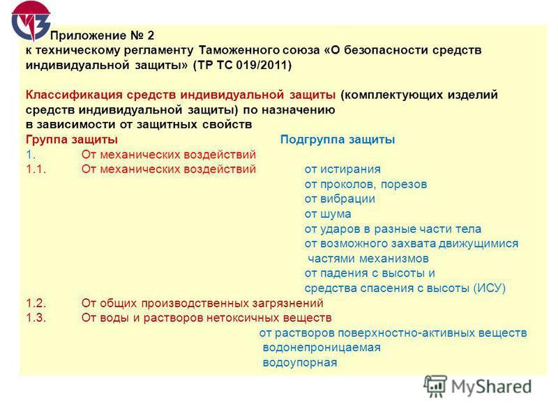 Приложение 2 к техническому регламенту Таможенного союза «О безопасности средств индивидуальной защиты» (ТР ТС 019/2011) Классификация средств индивидуальной защиты (комплектующих изделий средств индивидуальной защиты) по назначению в зависимости от