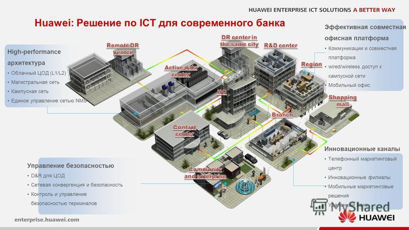 10 Huawei: Решение по ICT для современного банка High-performance архитектура Облачный ЦОД (L1/L2) Магистральная сеть Кампусная сеть Единое управление сетью NMS Эффективная совместная офисная платформа Коммуникации и совместная платформа wired/wirele