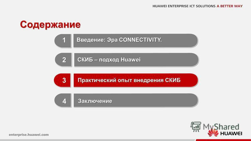 15 Содержание 1 1 3 3 Практический опыт внедрения СКИБ 2 2 СКИБ – подход Huawei Введение: Эра CONNECTIVITY. 4 4 Заключение Заключение