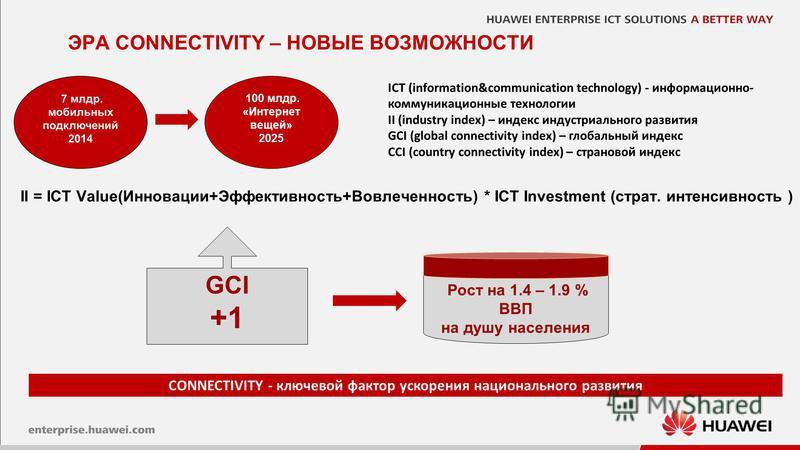 2 ЭРА CONNECTIVITY – НОВЫЕ ВОЗМОЖНОСТИ II = ICT Value(Инновации+Эффективность+Вовлеченность) * ICT Investment (страт. интенсивность ) ICT (information&communication technology) - информационно- коммуникационные технологии II (industry index) – индекс