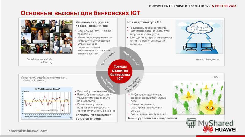 5 Основные вызовы для банковских ICT Тренды развития банковских ICT Глобальная экономика остается слабой Высокий уровень клиентов Разнообразие продуктов и услуг, оптимизация опыта пользователя Повышение уровня пользования ресурсом и самостоятельность