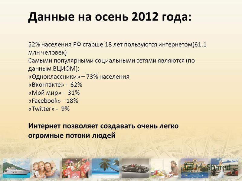 Данные на осень 2012 года: 52% населения РФ старше 18 лет пользуются интернетом(61.1 млн человек) Самыми популярными социальными сетями являются (по данным ВЦИОМ): «Одноклассники» – 73% населения «Вконтакте» - 62% «Мой мир» - 31% «Facebook» - 18% «Tw