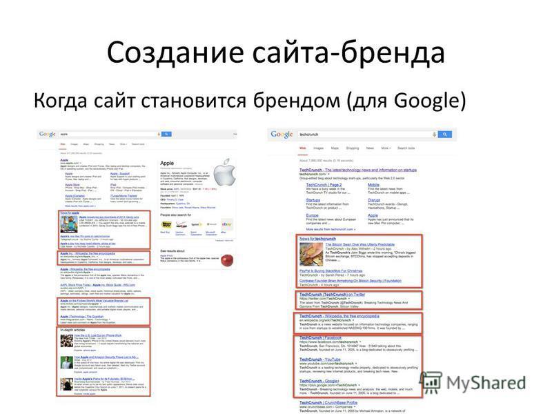 Создание сайта-бренда Когда сайт становится брендом (для Google)