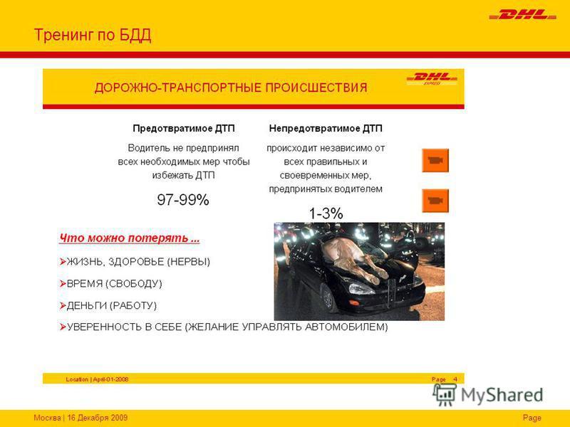 Москва | 16 Декабря 2009Page Тренинг по БДД
