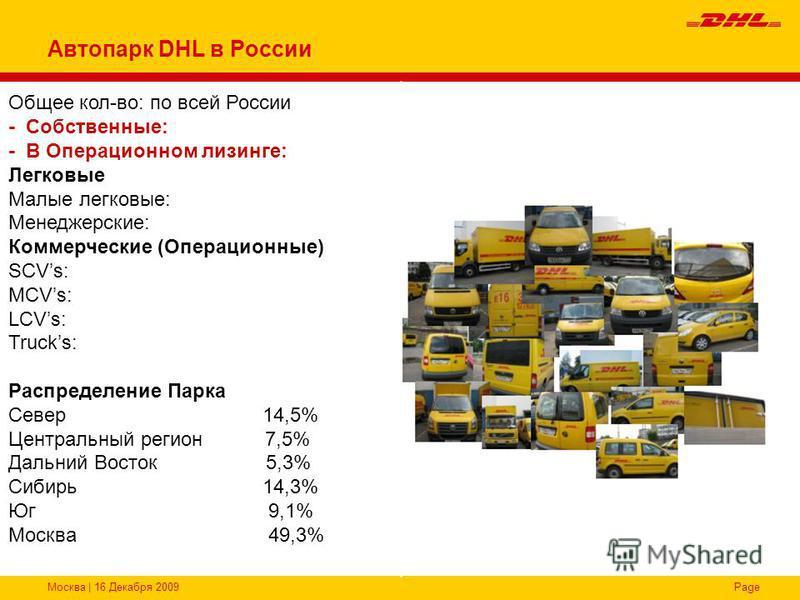 Москва | 16 Декабря 2009Page Автопарк DHL в России Общее кол-во: по всей России - Собственные: - В Операционном лизинге: Легковые Малые легковые: Менеджерские: Коммерческие (Операционные) SCVs: MCVs: LCVs: Trucks: Распределение Парка Север 14,5% Цент