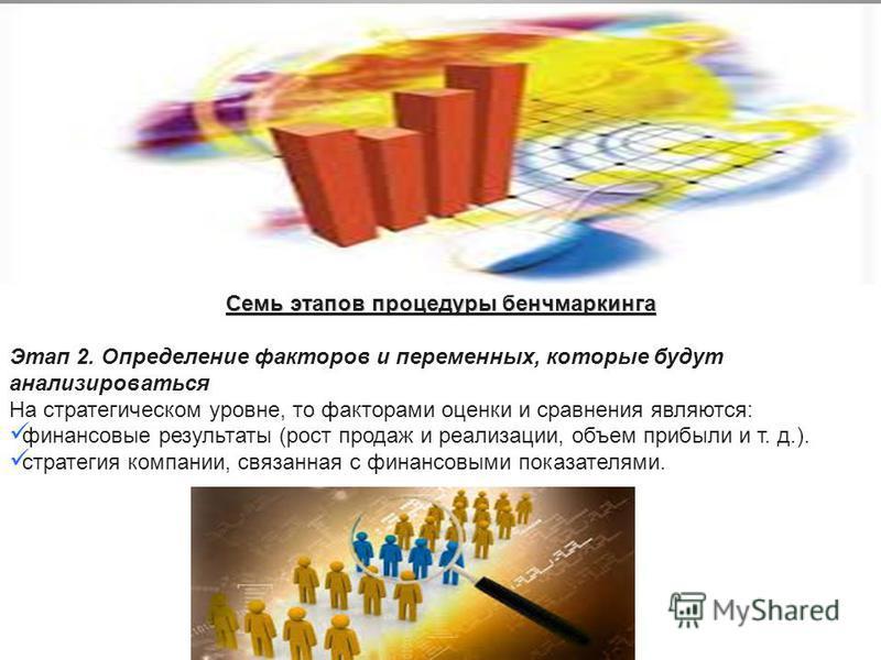 Семь этапов процедуры бенчмаркинга Этап 2. Определение факторов и переменных, которые будут анализироваться На стратегическом уровне, то факторами оценки и сравнения являются: финансовые результаты (рост продаж и реализации, объем прибыли и т. д.). с