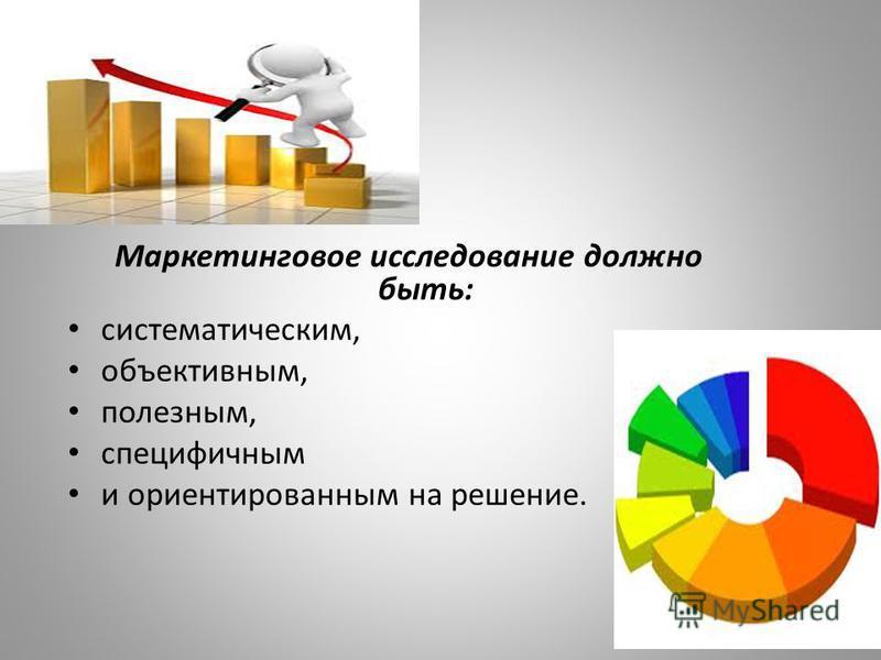 Маркетинговое исследование должно быть: систематическим, объективным, полезным, специфичным и ориентированным на решение.