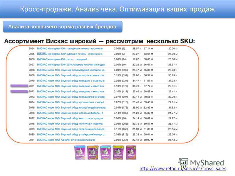 Кросс-продажи. Анализ чека. Оптимизация ваших продаж http://www.retail.ru/services/cross_sales Анализа кошачьего корма разных брендов