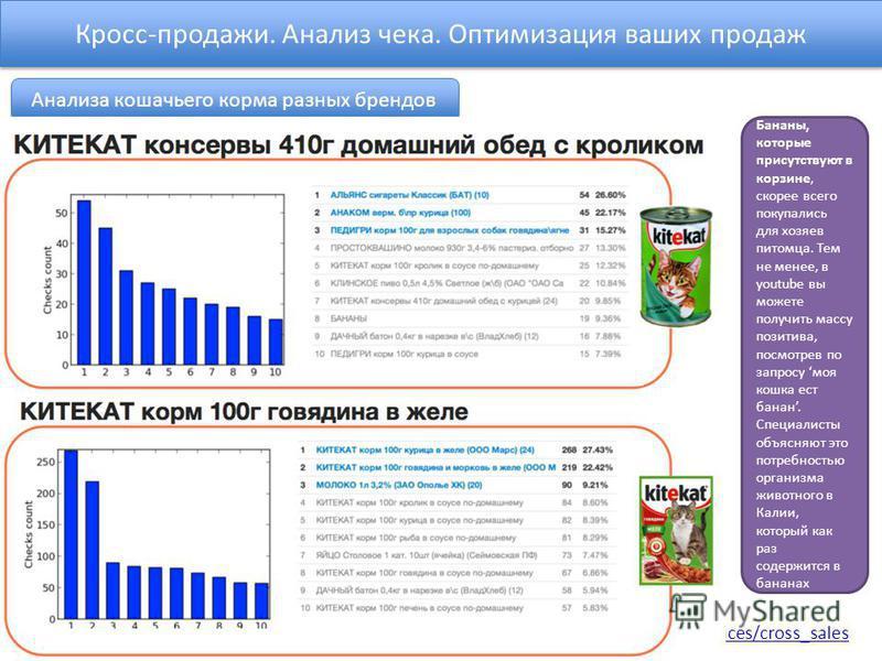 Кросс-продажи. Анализ чека. Оптимизация ваших продаж http://www.retail.ru/services/cross_sales Анализа кошачьего корма разных брендов Бананы, которые присутствуют в корзине, скорее всего покупались для хозяев питомца. Тем не менее, в youtube вы может