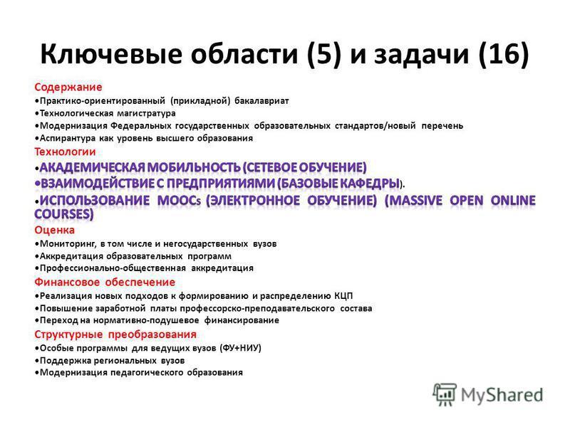 Ключевые области (5) и задачи (16)