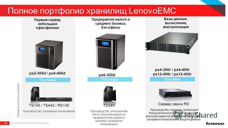 16 2014 LENOVO. ВСЕ ПРАВА ЗАЩИЩЕНЫ. Полное портфолио хранилищ LenovoEMC px6-300d px2-300d / px4-400d Поставки Первый сервер, небольшой офис/филиал Предприятия малого и среднего бизнеса, бэк-офисы Базы данных, вычисления, виртуализация Поставки px4-30