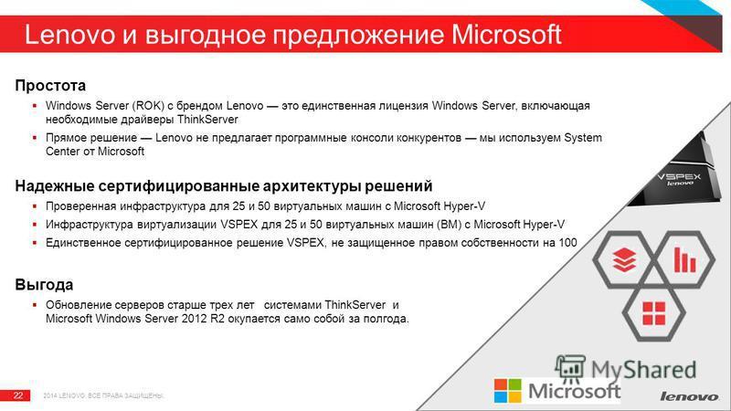 22 Lenovo и выгодное предложение Microsoft Простота Windows Server (ROK) с брендом Lenovo это единственная лицензия Windows Server, включающая необходимые драйверы ThinkServer Прямое решение Lenovo не предлагает программные консоли конкурентов мы исп