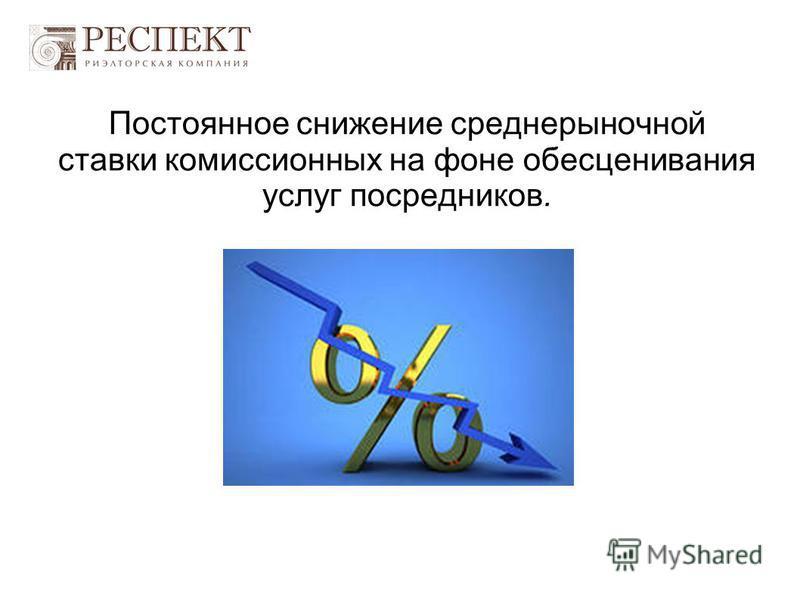 Постоянное снижение среднерыночной ставки комиссионных на фоне обесценивания услуг посредников.