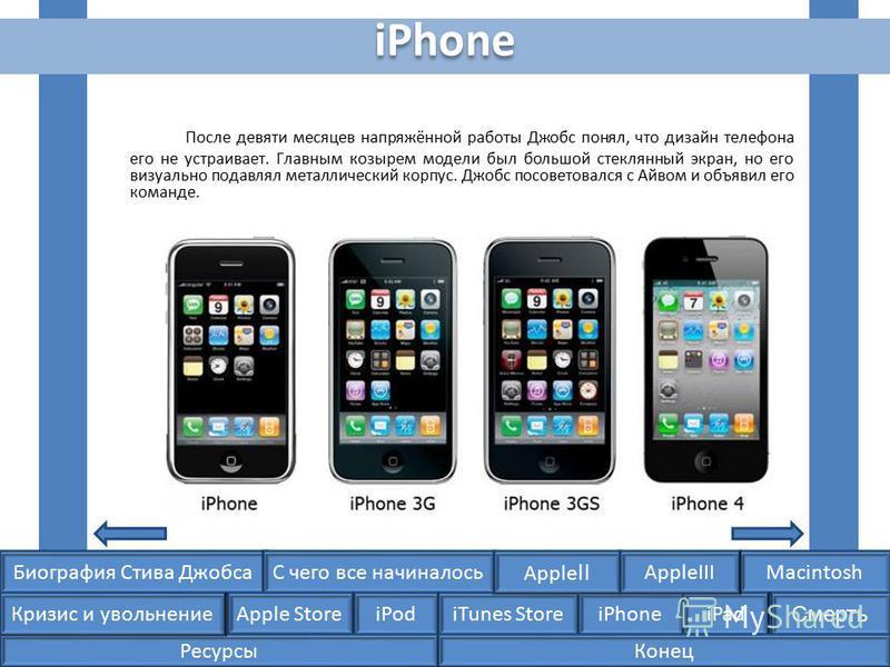 Биография Стива ДжобсаС чего все начиналосьMacintosh Apple Store iPodiTunes StoreiPhoneiPad Смерть Apple II Кризис и увольнение AppleIII После девяти месяцев напряжённой работы Джобс понял, что дизайн телефона его не устраивает. Главным козырем модел