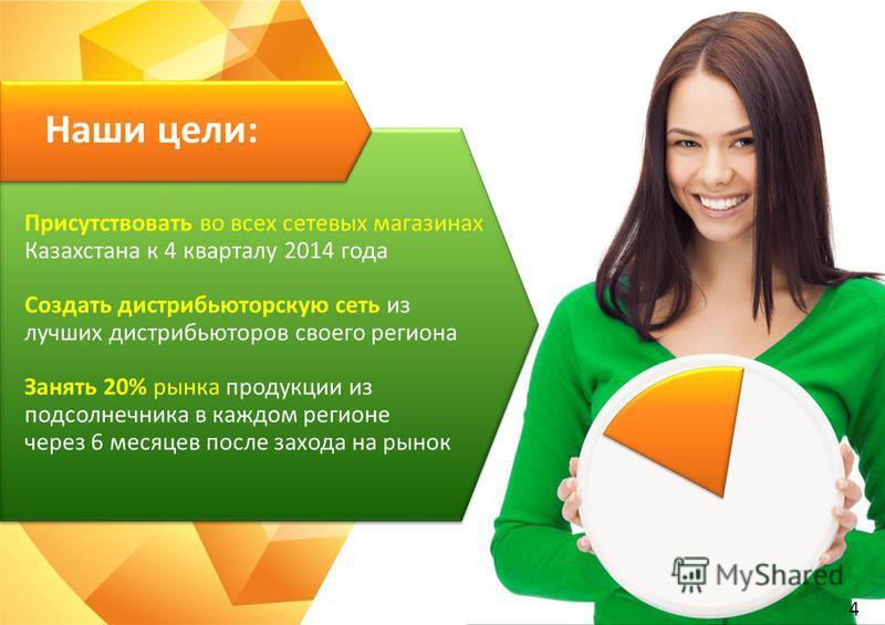 4 Присутствовать во всех сетевых магазинах Казахстана к 4 кварталу 2014 года Создать дистрибьюторскую сеть из лучших дистрибьюторов своего региона Занять 20% рынка продукции из подсолнечника в каждом регионе через 6 месяцев после захода на рынок Наши