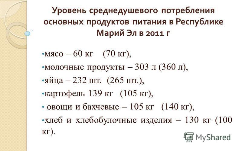 Уровень среднедушевого потребления основных продуктов питания в Республике Марий Эл в 2011 г мясо – 60 кг (70 кг), молочные продукты – 303 л (360 л), яйца – 232 шт. (265 шт.), картофель 139 кг (105 кг), овощи и бахчевые – 105 кг (140 кг), хлеб и хлеб