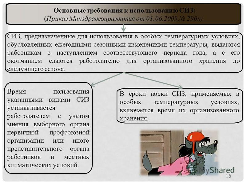 Основные требования к использованию СИЗ: (Приказ Минздравсоцразвития от 01.06.2009 290 н) СИЗ, предназначенные для использования в особых температурных условиях, обусловленных ежегодными сезонными изменениями температуры, выдаются работникам с наступ