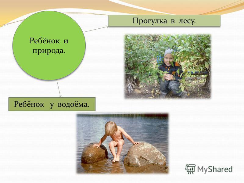 Ребёнок и природа. Прогулка в лесу. Ребёнок у водоёма.