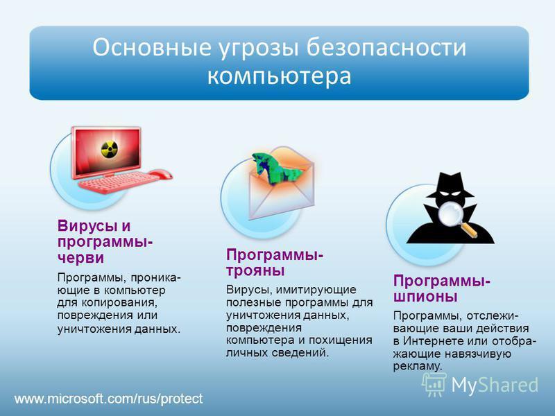 Вирусы и программы- черви Программы, проникающие в компьютер для копирования, повреждения или уничтожения данных. Программы- трояны Вирусы, имитирующие полезные программы для уничтожения данных, повреждения компьютера и похищения личных сведений. Про