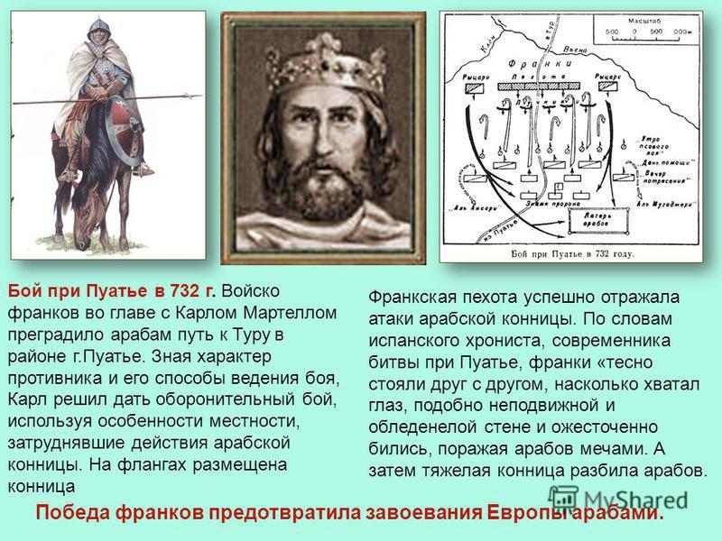 Бой при Пуатье в 732 г. Войско франков во главе с Карлом Мартеллом преградило арабам путь к Туру в районе г.Пуатье. Зная характер противника и его способы ведения боя, Карл решил дать оборонительный бой, используя особенности местности, затруднявшие