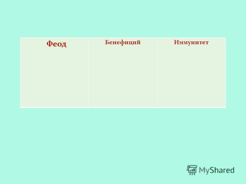 Феод Бенефиций Иммунитет