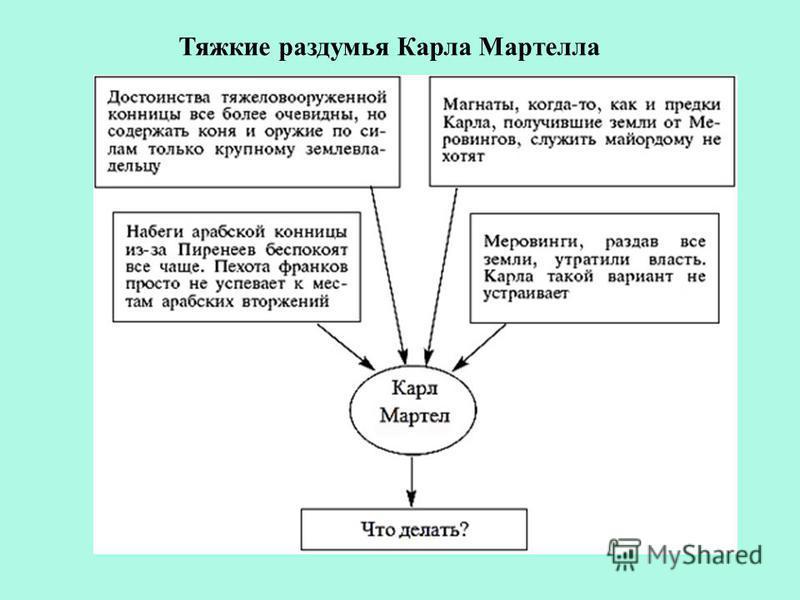 Камир батыр. История государства и права зарубежных стран.