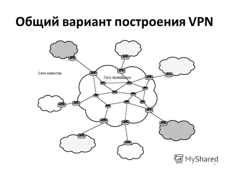 Общий вариант построения VPN 3