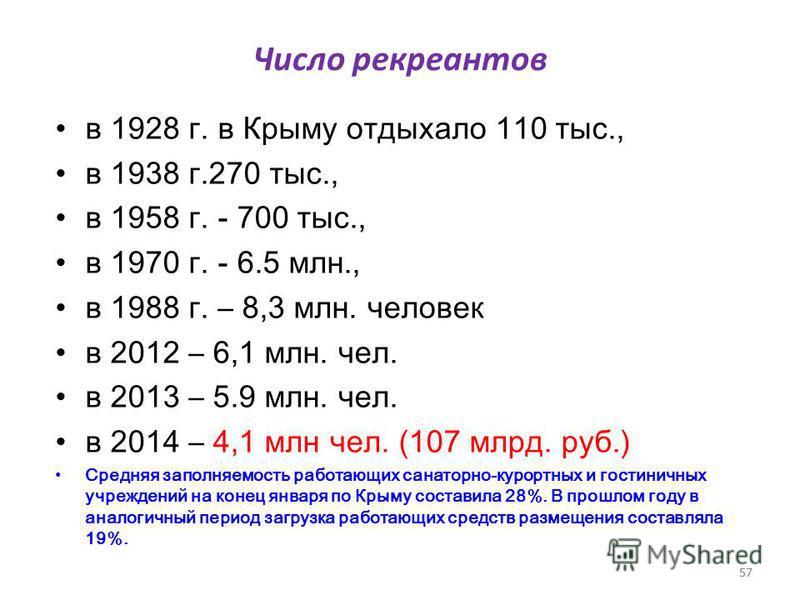 57 Число рекреантов в 1928 г. в Крыму отдыхало 110 тыс., в 1938 г.270 тыс., в 1958 г. - 700 тыс., в 1970 г. - 6.5 млн., в 1988 г. – 8, 3 млн. человек в 2012 – 6,1 млн. чел. в 2013 – 5.9 млн. чел. в 2014 – 4,1 млн чел. (107 млрд. руб.) Средняя заполня
