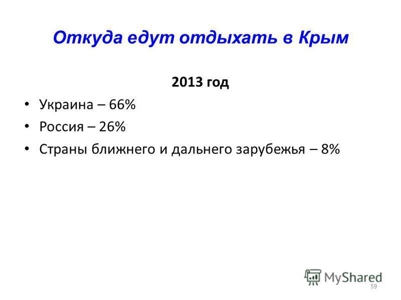 59 Откуда едут отдыхать в Крым 2013 год Украина – 66% Россия – 26% Страны ближнего и дальнего зарубежья – 8%