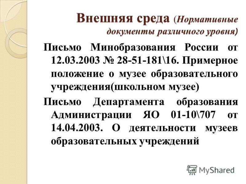 Внешняя среда (Нормативные документы различного уровня ) Письмо Минобразования России от 12.03.2003 28-51-181\16. Примерное положение о музее образовательного учреждения(школьном музее) Письмо Департамента образования Администрации ЯО 01-10\707 от 14