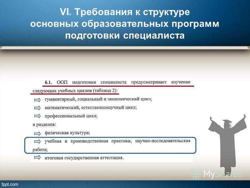 VI. Требования к структуре основных образовательных программ подготовки специалиста